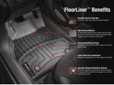 Коврики WEATHERTECH для Land Rover Defender 110 задние в салон, цвет черный, изображение 2